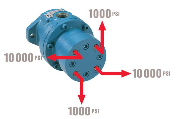 Split-Flow Pump with Flow Direction Arrows